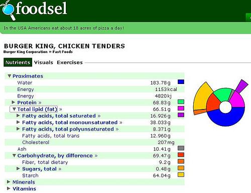 foodsel